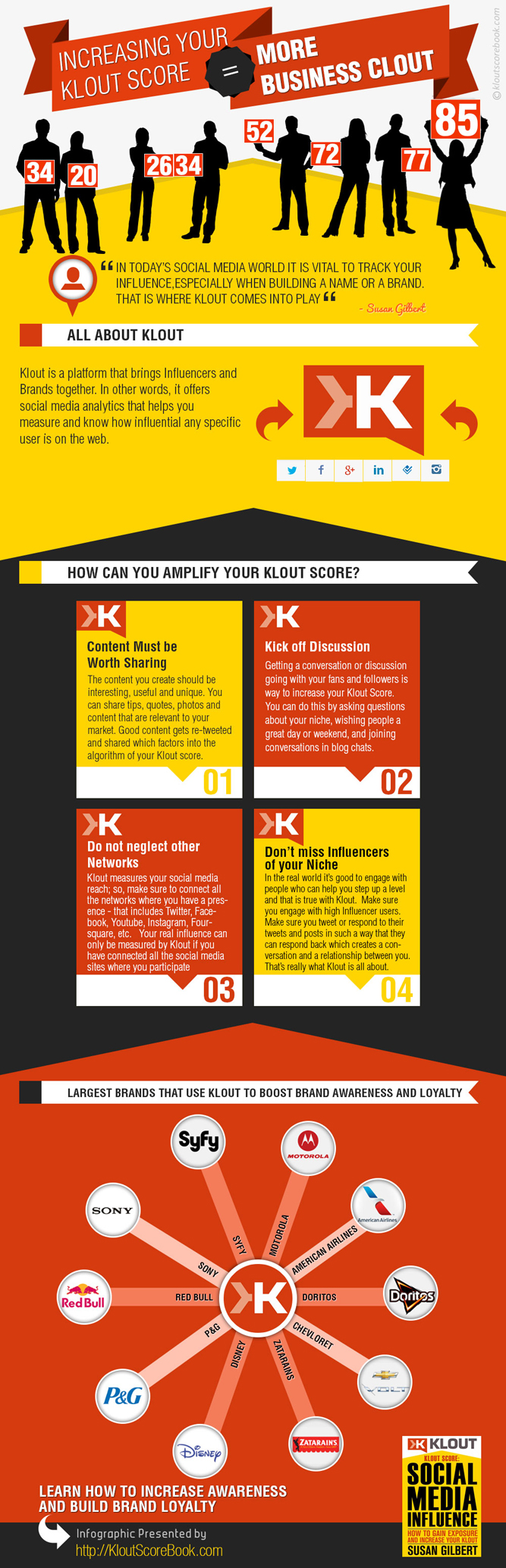 How to Increase Klout Score [Infographic]