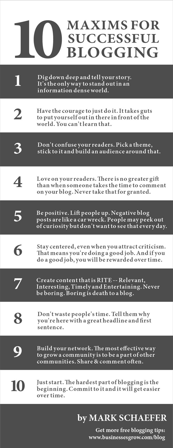 10 Important Things to Remember for Successful Blogging!