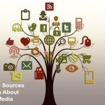 Proven Resources Revealed to Learn More About Social Media
